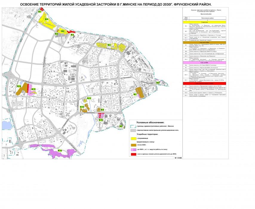 2014 года по продаже земельных участков в минском районе состоится